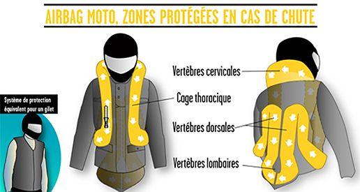 Source : www.stage-de-sensibilisation.fr